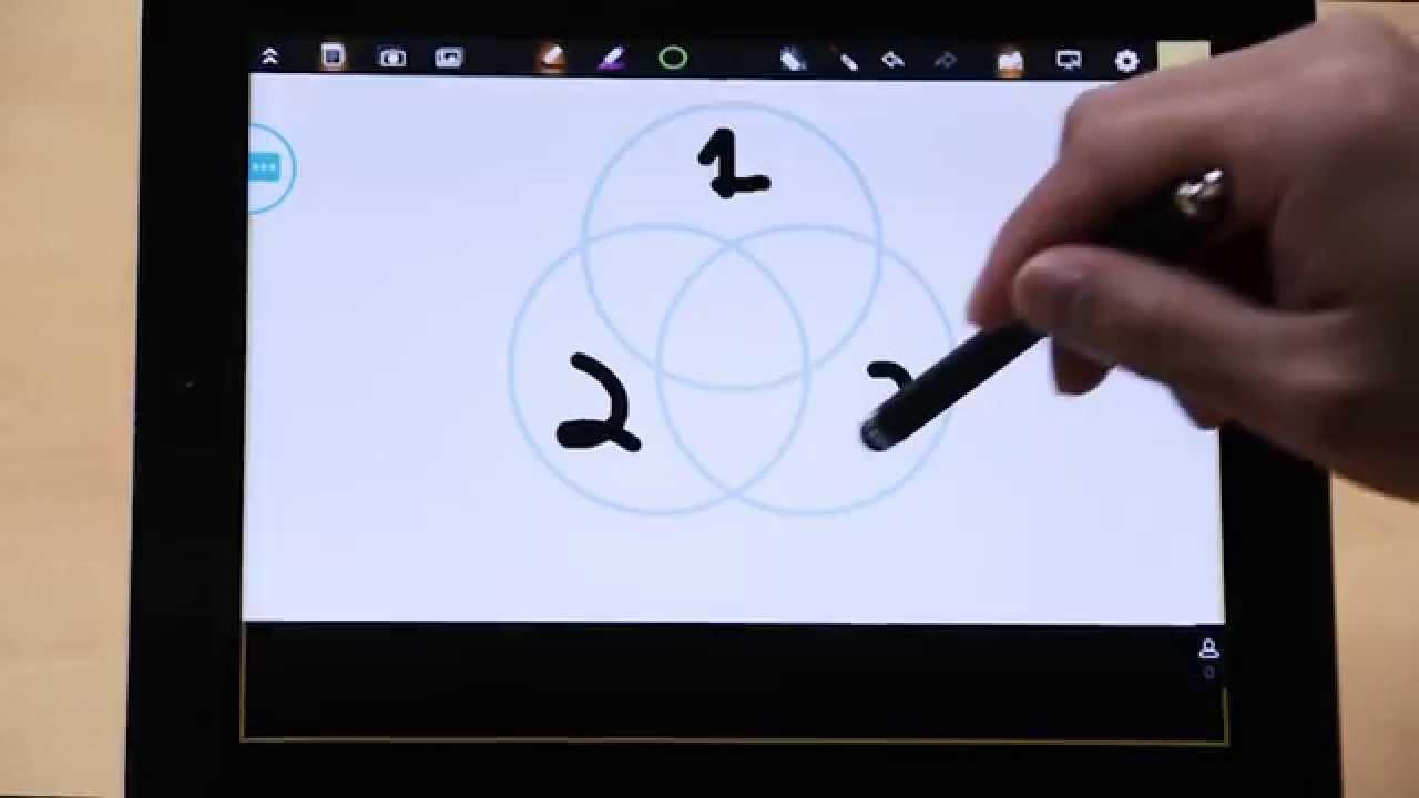 Splashtop Classroom 的图表功能 - 教程
