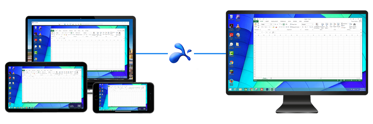 compare remote access software with Splashtop