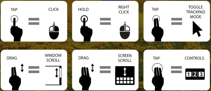 Splashtop Classroom gestures