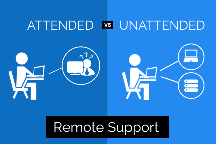 Attended vs Unattended Remote Support