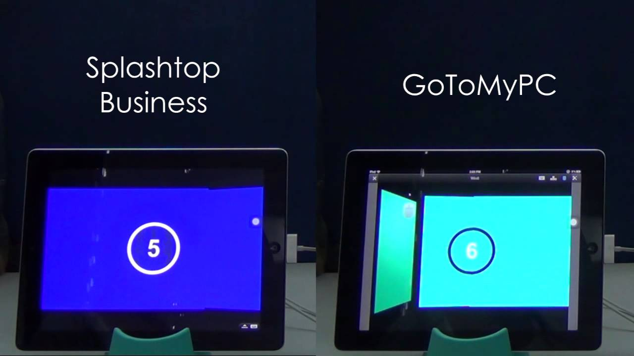 Splashtop 与 Citrix GotoMyPC 的性能对比