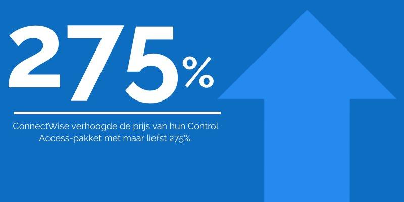 ConnectWise Control Toegangsprijsverhoging