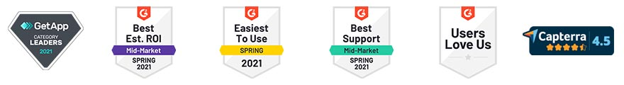 Splashtop Remote Support Awards