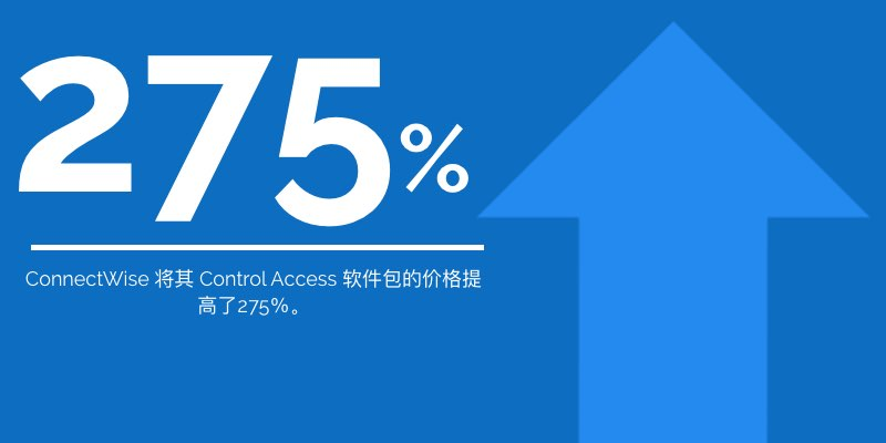 ConnectWise控制访问价格上涨